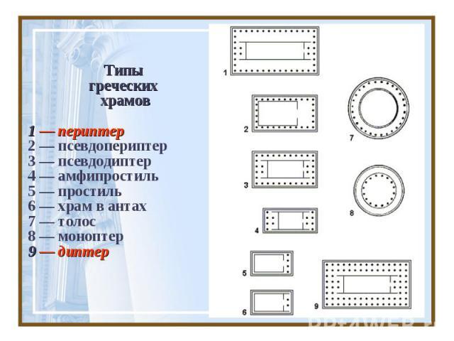 Типы греческих храмов1 — периптер2 — псевдопериптер 3 — псевдодиптер 4 — амфипростиль5 — простиль6 — храм в антах7 — толос8 — моноптер9 — диптер