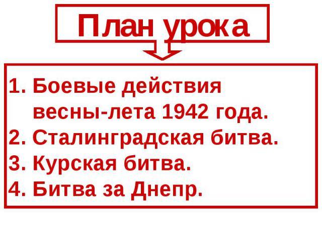 План урока Боевые действия весны-лета 1942 года.2. Сталинградская битва.3. Курская битва.4. Битва за Днепр.