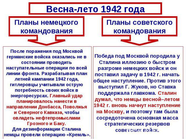 Весна-лето 1942 годаПланы немецкогокомандованияПосле поражения под Москвой германские войска оказались не в состоянии проводить наступательные операции по всей линии фронта. Разрабатывая план летней кампании 1942 года, гитлеровцы учитывали острую по…