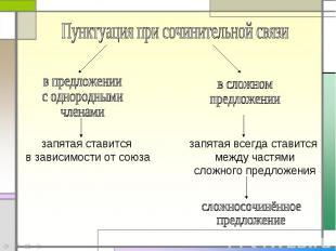 Пунктуация при сочинительной связив предложениис однороднымичленамизапятая стави