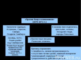 Восстание Степана Разина (1667-1671)Второй этапЗахватили Царицын,Астрахань, Сара
