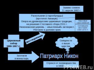 РасколРаскольники (старообрядцы)(протопоп Аввакум):Опора на древнерусские церков