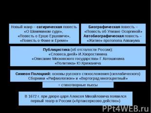 ЛитератураНовый жанр – сатирическая повесть«О Шемякином суде», «Повесть о Ерше Е
