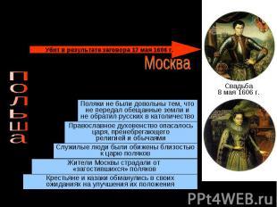 Лжедмитрий I(Григорий Отрепьев)Поляки не были довольны тем, чтоне передал обещан