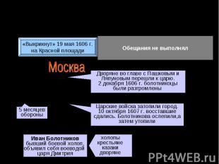 Василий Шуйский (1606-1610) и Иван Болотников«Выкрикнут» 19 мая 1606 г.на Красно