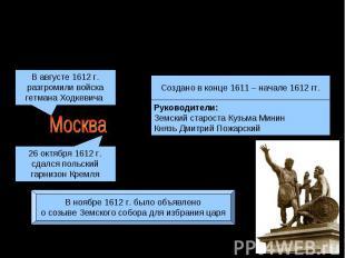 Второе (нижегородское)ополчение 1612 г.В августе 1612 г. разгромили войскагетман