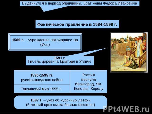 Борис Федорович ГодуновВыдвинулся в период опричнины, брат жены Федора Ивановича1589 г. – учреждение патриаршества(Иов)