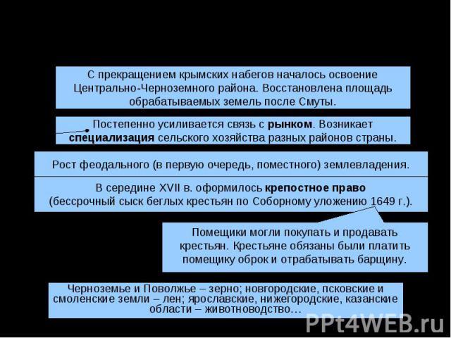 XVII век: сельское хозяйствоС прекращением крымских набегов началось освоениеЦентрально-Черноземного района. Восстановлена площадьобрабатываемых земель после Смуты.Постепенно усиливается связь с рынком. Возникаетспециализация сельского хозяйства раз…