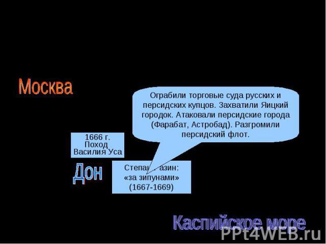 Восстание Степана Разина (1667-1671)Первый этапОграбили торговые суда русских и персидских купцов. Захватили Яицкий городок. Атаковали персидские города (Фарабат, Астробад). Разгромили персидский флот.