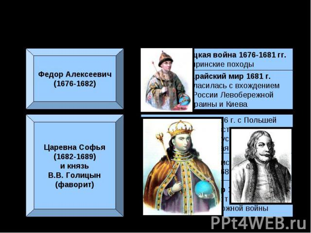 Внешняя политика в конце XVII в.Федор Алексеевич(1676-1682)Царевна Софья(1682-1689)и князьВ.В. Голицын(фаворит)