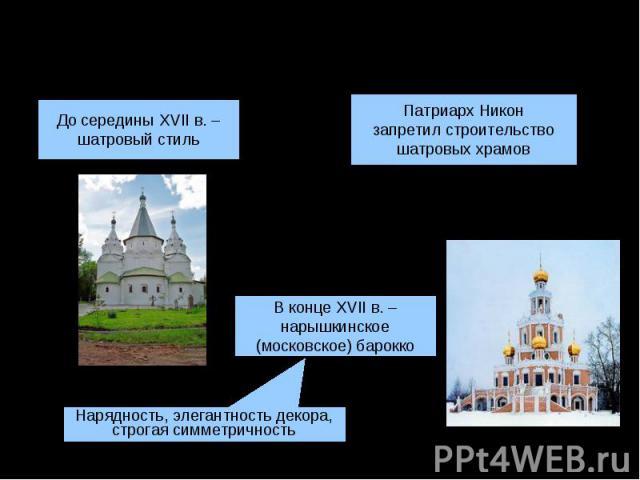 АрхитектураДо середины XVII в. –шатровый стильПатриарх Никонзапретил строительствошатровых храмовВ конце XVII в. –нарышкинское(московское) бароккоНарядность, элегантность декора,строгая симметричность