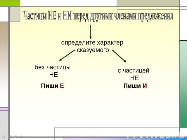 Частицы НЕ и НИ перед другими членами предложенияопределите характер сказуемого