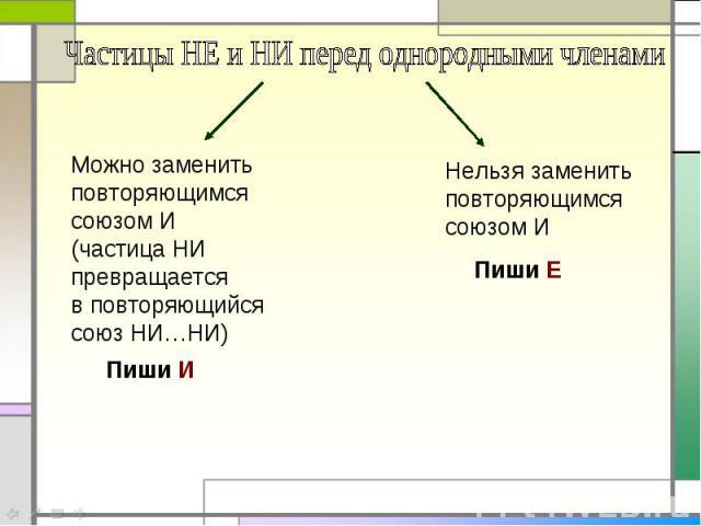 Частицы НЕ и НИ перед однородными членамиМожно заменить повторяющимсясоюзом И (частица НИпревращается в повторяющийсясоюз НИ…НИ)Нельзя заменить повторяющимсясоюзом И