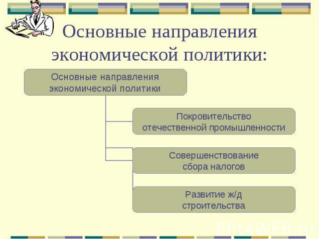Основные направления экономической политики: