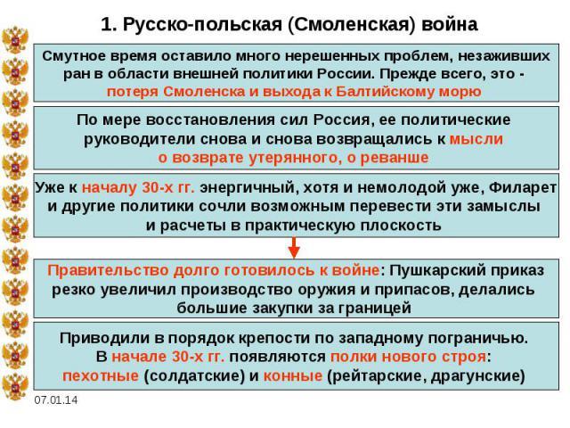 1. Русско-польская (Смоленская) войнаСмутное время оставило много нерешенных проблем, незажившихран в области внешней политики России. Прежде всего, это - потеря Смоленска и выхода к Балтийскому морю По мере восстановления сил Россия, ее политически…