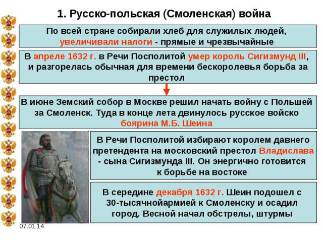 1. Русско-польская (Смоленская) войнаПо всей стране собирали хлеб для служилых людей, увеличивали налоги - прямые и чрезвычайные В апреле 1632 г. в Речи Посполитой умер король Сигизмунд III, и разгорелась обычная для времени бескоролевья борьба запр…