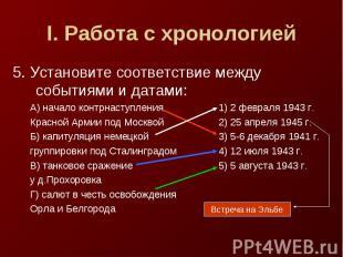 I. Работа с хронологией5. Установите соответствие между событиями и датами:А) на