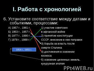 I. Работа с хронологией6. Установите соответствие между датами и событиями, проц