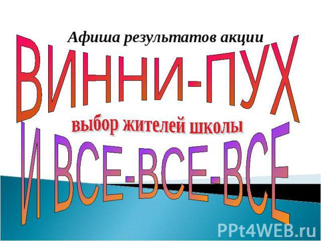 Афиша результатов акцииВИННИ-ПУХвыбор жителей школыИ ВСЕ-ВСЕ-ВСЕ
