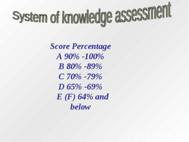 System of knowledge assessmentScorePercentageA 90% -100%B 80%-89%C 70%-79%D 65%-69% E (F)64%and below