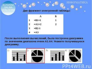 Дан фрагмент электронной таблицы:После выполнения вычислений, была построена диа
