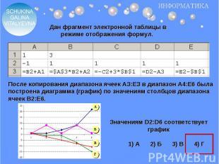 Дан фрагмент электронной таблицы в режиме отображения формул. После копирования