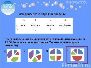 Дан фрагмент электронной таблицы:После выполнения вычислений по значениям диапаз