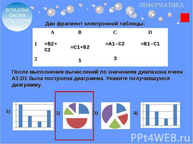 Дан фрагмент электронной таблицы:После выполнения вычислений по значениям диапазона ячеек А1:D1 была построена диаграмма. Укажите получившуюся диаграмму.