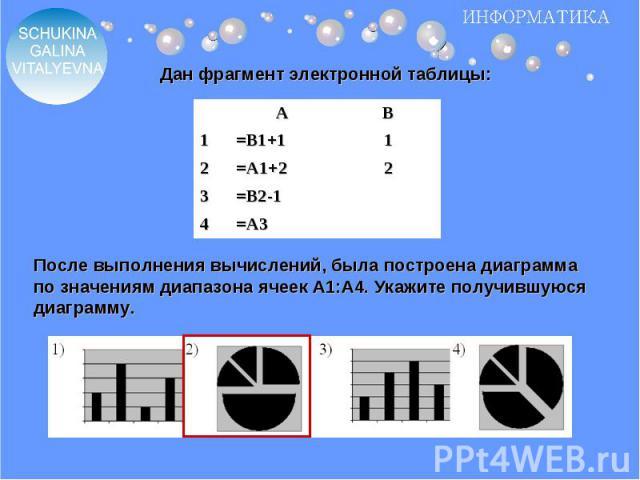 Дан фрагмент электронной таблицы:После выполнения вычислений, была построена диаграмма по значениям диапазона ячеек A1:A4. Укажите получившуюся диаграмму.