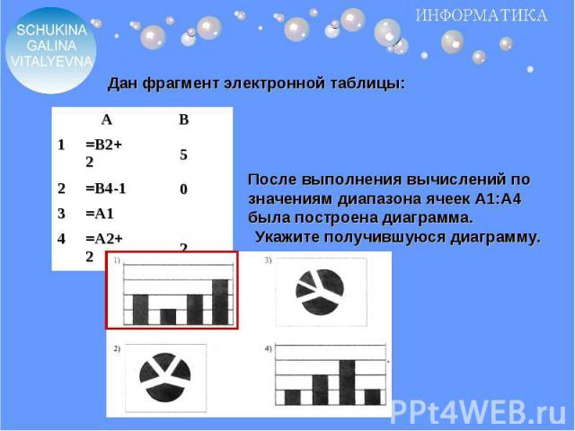 Дан фрагмент электронной таблицы: После выполнения вычислений по значениям диапазона ячеек А1:А4 была построена диаграмма. Укажите получившуюся диаграмму.
