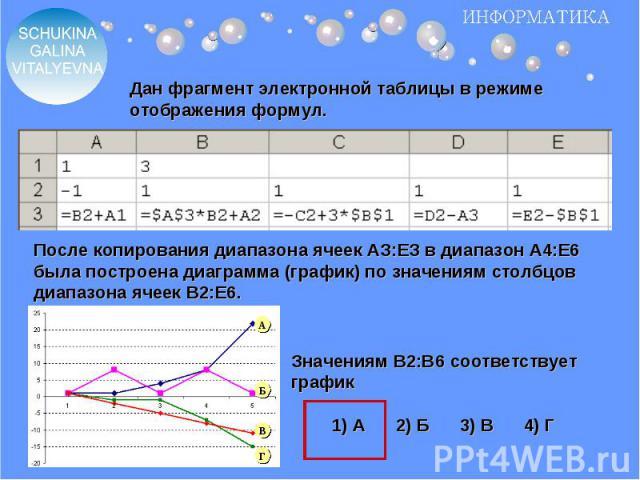 Дан фрагмент электронной таблицы в режиме отображения формул.После копирования диапазона ячеек АЗ:ЕЗ в диапазон А4:Е6 была построена диаграмма (график) по значениям столбцов диапазона ячеек В2:Е6. Значениям B2:B6 соответствует график1) А2) Б3) В4) Г