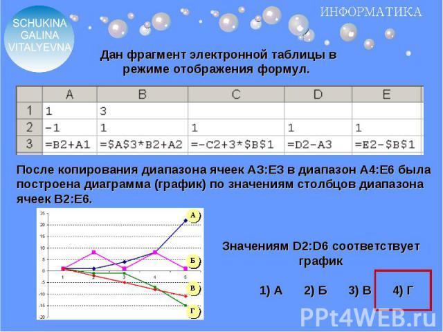 Дан фрагмент электронной таблицы в режиме отображения формул. После копирования диапазона ячеек АЗ:ЕЗ в диапазон А4:Е6 была построена диаграмма (график) по значениям столбцов диапазона ячеек В2:Е6. Значениям D2:D6 соответствует график1) А2) Б3) В4) Г