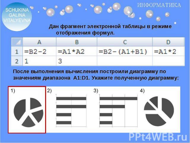 Дан фрагмент электронной таблицы в режиме отображения формул.После выполнения вычисления построили диаграмму по значениям диапазона A1:D1. Укажите полученную диаграмму: