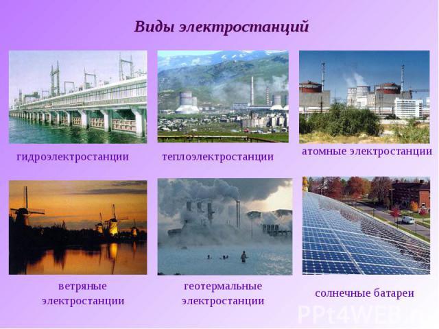Виды электростанцийгидроэлектростанциитеплоэлектростанцииатомные электростанцииветряные электростанциигеотермальные электростанциисолнечные батареи