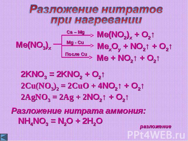 Разложение нитратовпри нагревании2KNO3 = 2KNO2 + O2↑2Cu(NO3)2 = 2CuO + 4NO2↑ + O2↑2AgNO3 = 2Ag + 2NO2↑ + O2↑Разложение нитрата аммония: NH4NO3 = N2O + 2H2O