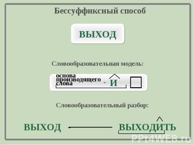 Бессуффиксный способСловообразовательная модель:Словообразовательный разбор: