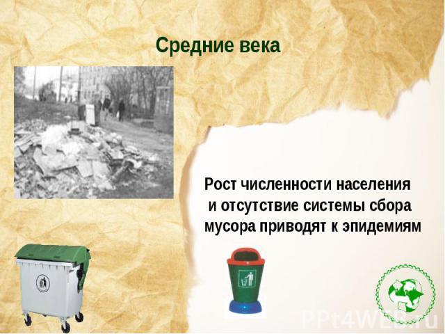 Средние векаРост численности населения и отсутствие системы сбора мусора приводят к эпидемиям