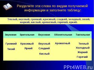 Разделите эти слова по видам получаемой информации и заполните таблицу:Теплый, в
