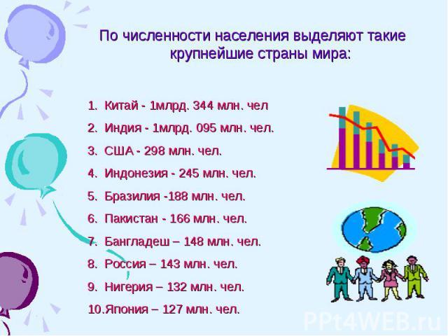 По численности населения выделяют такие крупнейшие страны мира:Китай - 1млрд. 344 млн. челИндия - 1млрд. 095 млн. чел.США - 298 млн. чел.Индонезия - 245 млн. чел.Бразилия -188 млн. чел.Пакистан - 166 млн. чел.Бангладеш – 148 млн. чел.Россия – 143 мл…