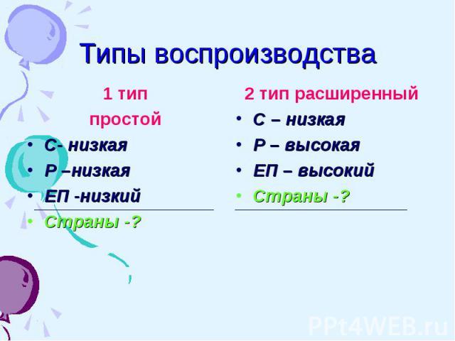 Типы воспроизводства 1 тип простойС- низкаяР –низкаяЕП -низкий Страны -?2 тип расширенныйС – низкаяР – высокаяЕП – высокийСтраны -?