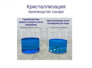 Кристаллизацияпроизводство сахара