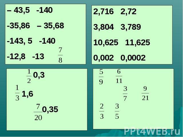 – 43,5 -140-35,86 – 35,68-143, 5 -140-12,8 -13 2,716 2,723,804 3,78910,625 11,6250,002 0,0002
