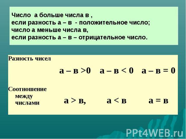Число а больше числа в , если разность а – в - положительное число; число а меньше числа в, если разность а – в – отрицательное число.