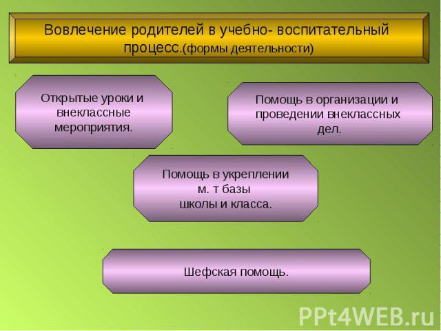 Вовлечение родителей в учебно- воспитательный процесс.(формы деятельности)