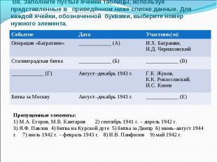 В6. Заполните пустые ячейки таблицы, используя представленные в приведённом ниже