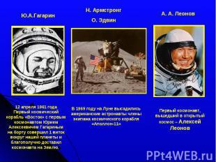 Ю.А.Гагарин12 апреля 1961 годаПервый космический корабль «Восток» с первым космо