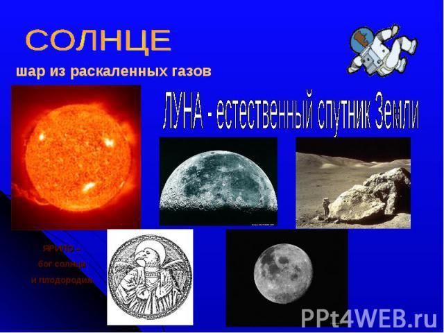 СОЛНЦЕшар из раскаленных газовЛУНА - естественный спутник Земли