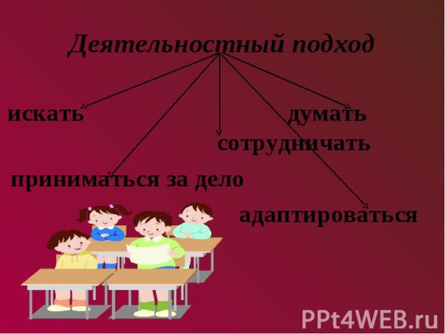 Деятельностный подходискать думать сотрудничать приниматься за дело адаптироваться