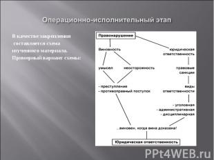 Операционно-исполнительный этапВ качестве закрепления составляется схема изученн