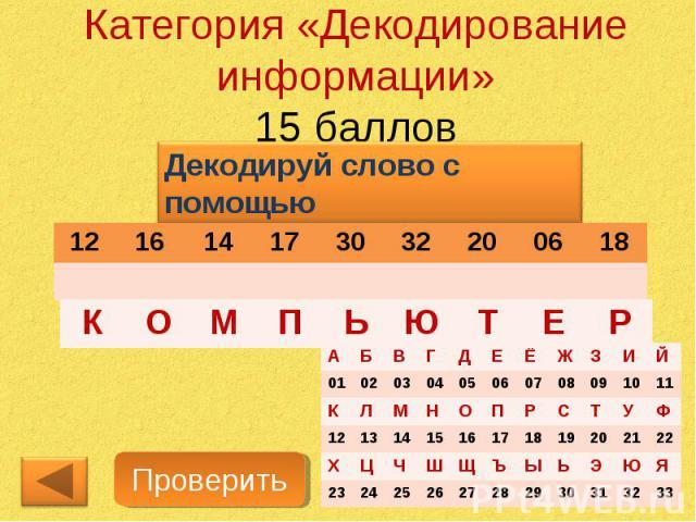 Категория «Декодирование информации»15 балловДекодируй слово с помощью кодировочной таблицы
